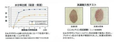 画像2: 保湿成分で乾燥肌もしっとり★ミルククラウン使用キルトケット(シングル)